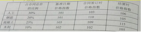 甘肃省兰州一级建造师经济在线考试历年题库