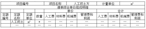 最新的四川省一级建造师经济在线考试真题有考试时间