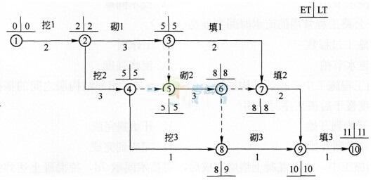 2020年最全的青海省西宁一级建造师公路考核试卷带模拟考试系统