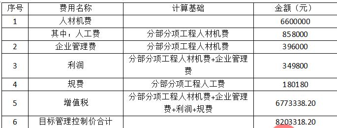 依据《建筑基坑支护技术规程》(JGJ120-2012)规定,地下连续墙的混凝土设计强度等级宜取()。